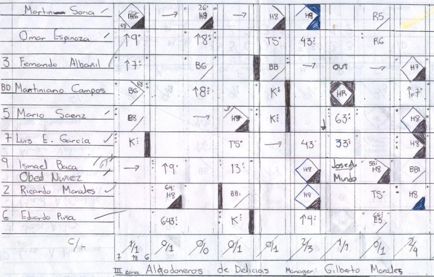 Tutorial para aquellos que tienen el deseo de ser anotador en el beisbol Ej_1_1